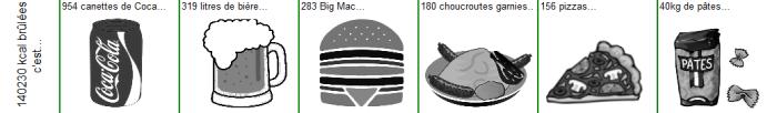 calories aliments