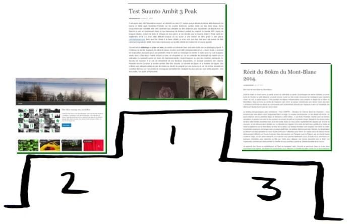 Podium articles